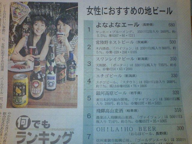 女性におすすめの地ビール