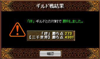 0421結果