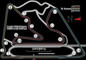バーレーンインターナショナルサーキット