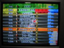 6.14 武さんWカップ杯3 カメックジャンプ