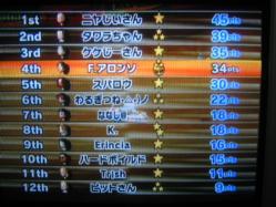 7.11 エリさんルーム2 ネタ