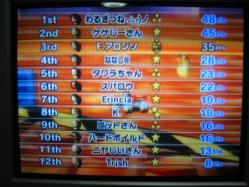 7.11 エリさんルーム1 ガチ