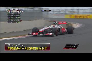 2011 韓国GP ハミルトンポールポジション
