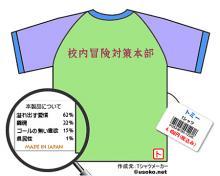 Tシャツメーカー