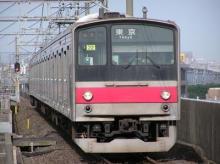 $TransportNetwork Blog