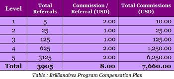 compensation_plan.jpg