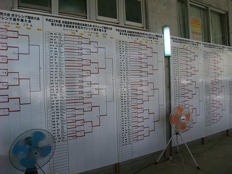 美ら島 沖縄総体 2010 ボクシング競技 (豊見城高校) 対戦表