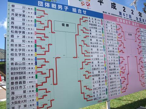 美ら島 沖縄総体 2010 テニス競技 (奥武山公園) 対戦表