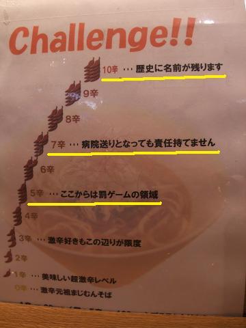 激辛元祖まじむんそば Favorite Cafe TOMI TON (とみとん) 辛さレベル