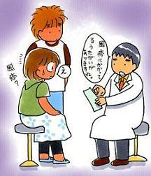 検診のコピー