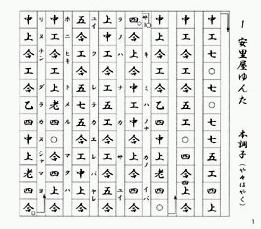 沖縄民謡の楽譜