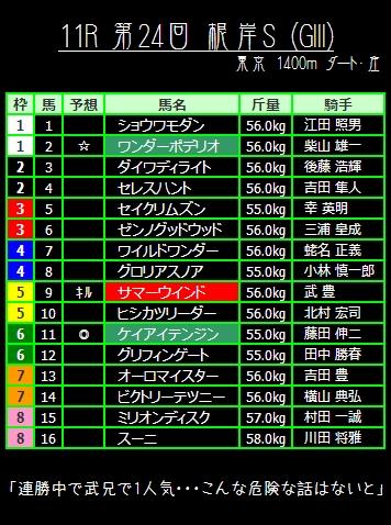 11R 根岸ステークス(GIII)