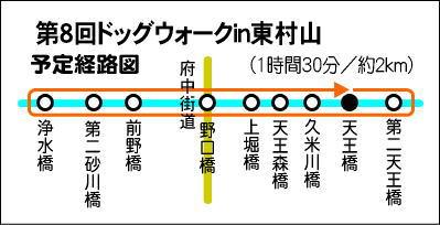 「第8回ドッグウォークin東村山」予定経路図
