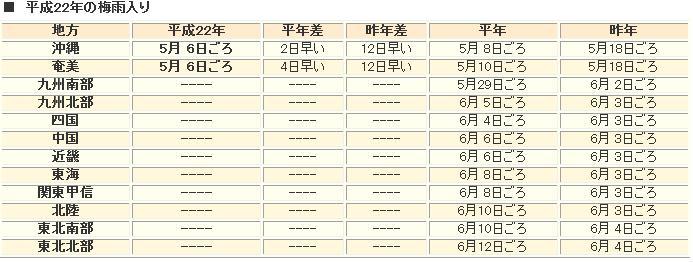 梅雨入り沖縄奄美