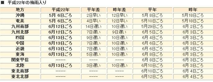 梅雨入り近畿東海