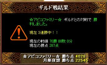 ☆アビコファミリー☆