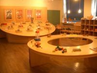 おもちゃの博物館 内部