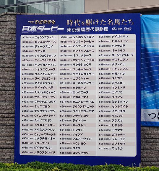 第78回 東京優駿観戦03