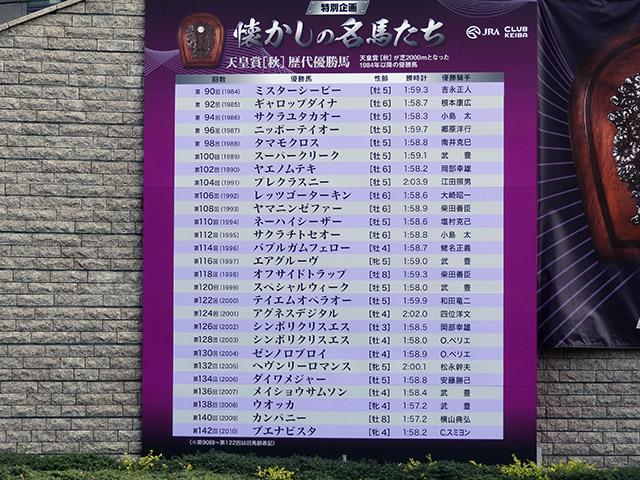 天皇賞秋201104