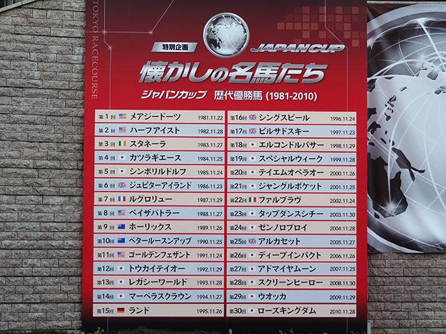 第31回ジャパンカップ04