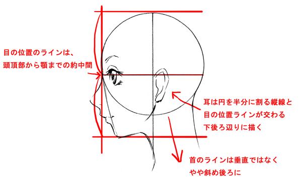 横向きの描き方 追加事項