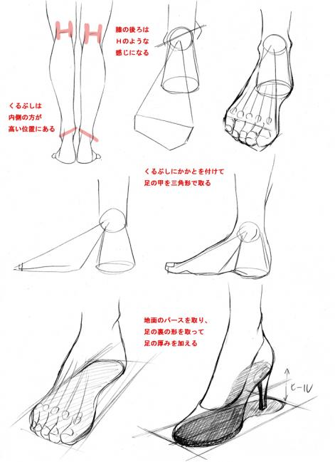 手足の細部描写