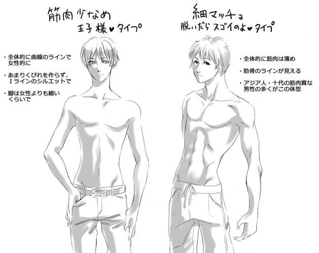 タイプ別 男性の体の描き方
