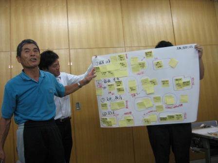 会議20080821-03