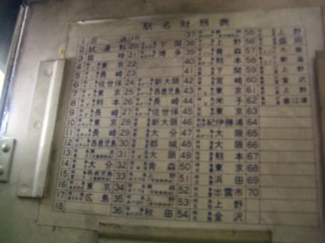 駅名対照表