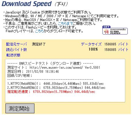 下り速度:ワイヤレスゲート@ルノアール・秋葉原店