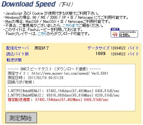 下り速度:Bフレッツ with So-net