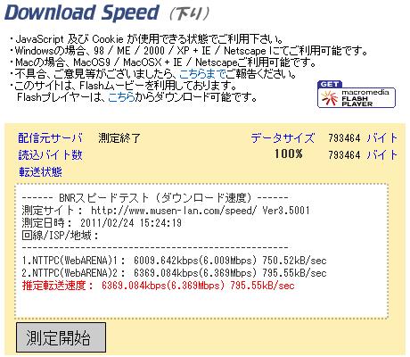 下り速度:ワイヤレスゲート@ルノアール・秋葉原昭和通り口店
