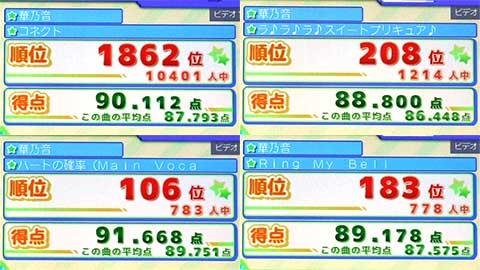 『コネクト』(左上)、『ラ♪ラ♪ラ♪スイートプリキュア♪』(右上)、『ハートの確率(Main Vocal Hitomi)』(左下)、『Ring My Bell』(右下)