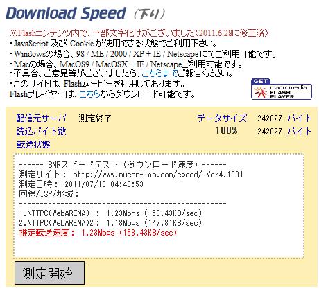 下り速度:ワイヤレスゲート@マクドナルド・日暮里駅前店