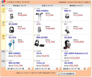 価格K701