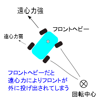 fig20100704-3.png