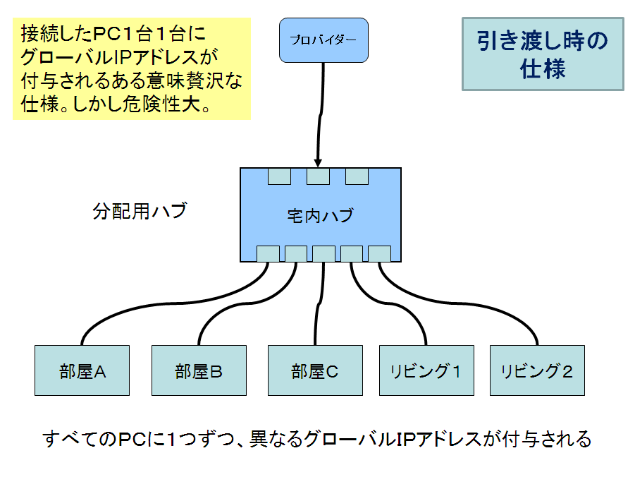 home_network01a.png