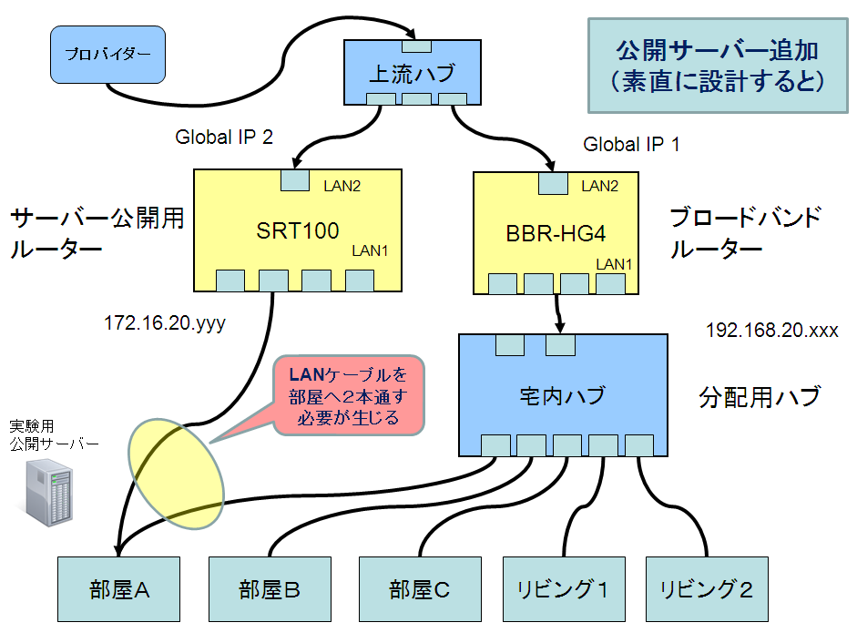 home_network03a.png