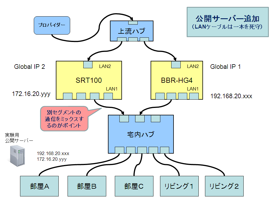 home_network04.png