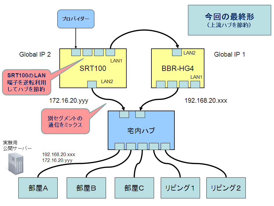 home_network05.png